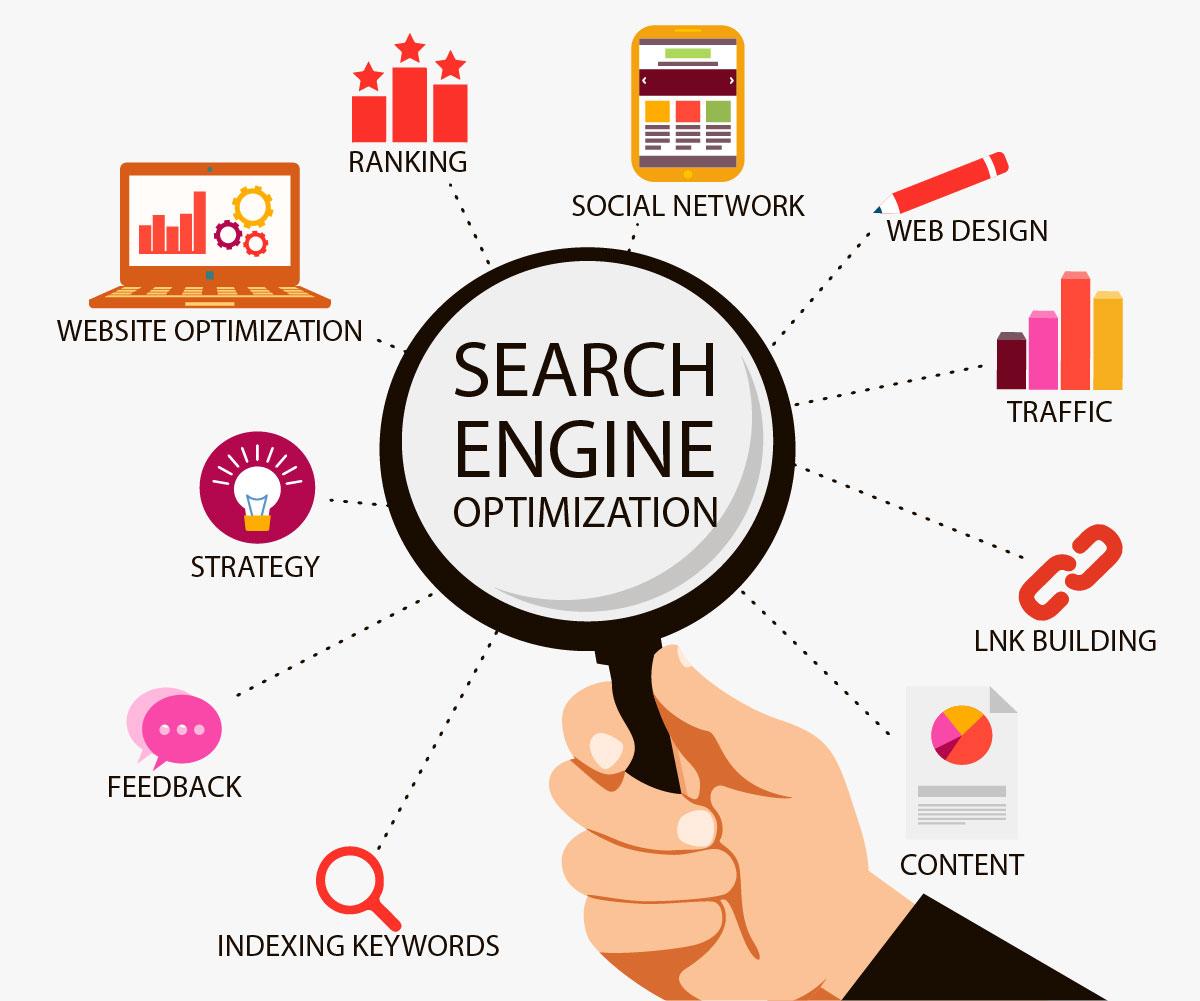 Search Engine Optimization Promotion
